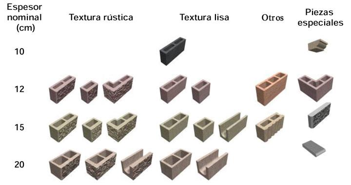 bloques_concreto